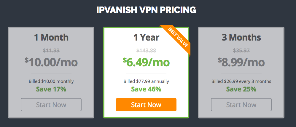 IPVanish_Pricing